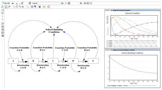 3D Modeling &amp Simulation - Enterprise Condition College short-term certificate enter in