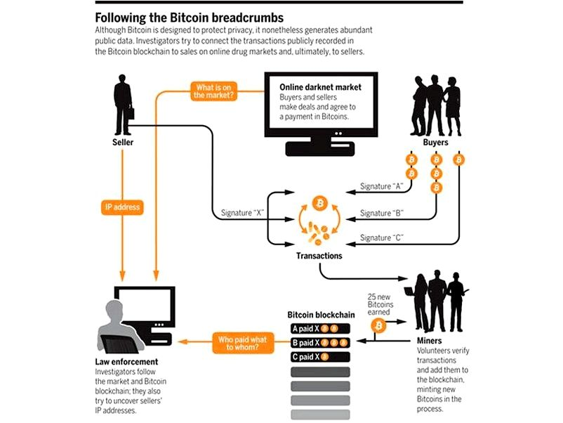 Bitcoin is COVID immune! EurekAlert! Science News be the Cyclotron Center