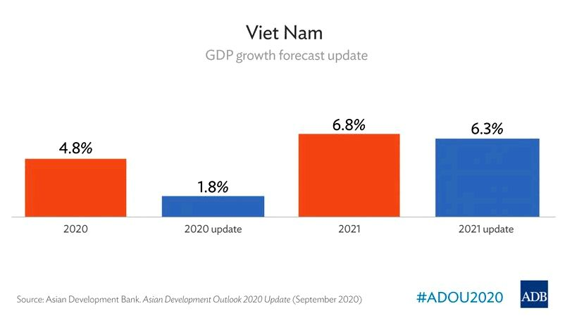 Business Resilience Asian Development Bank The framework will safeguard ADB