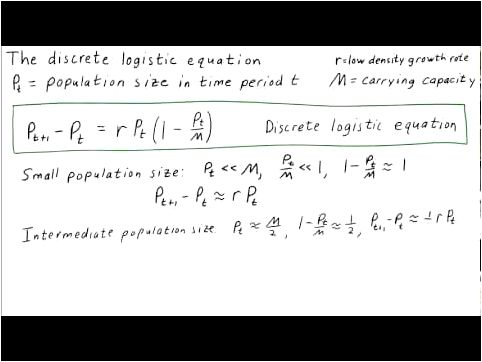 Introducing discrete dynamical systems - Math Insight which the