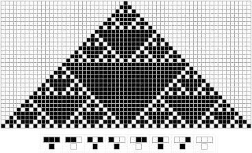 One-dimensional cellular automata