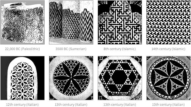 Periodic tilings and nested forms