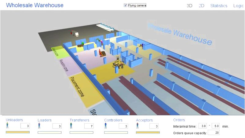 Utilization of Simulation – AnyLogic Simulation Software To understand how simulation differs