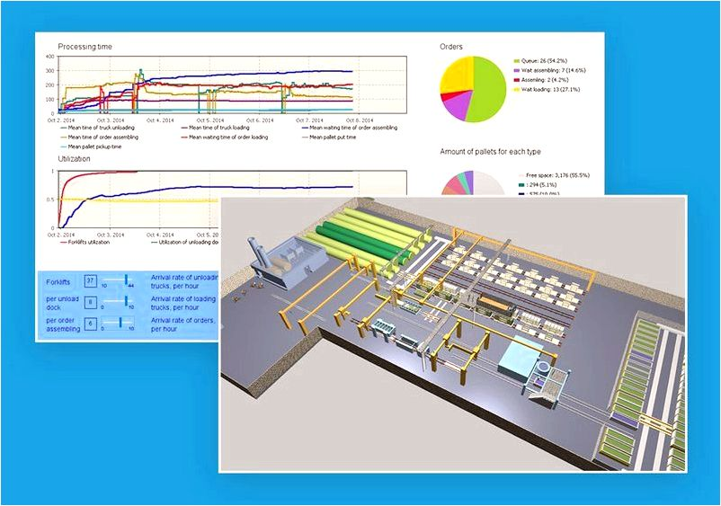 Utilization of Simulation – AnyLogic Simulation Software Simulation software supplies